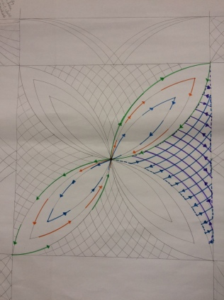 A2S3diagram